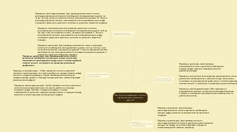 Mind Map: Как научиться переводить числа изодной системы счисления вдругую?