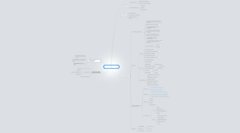 Mind Map: Muuttuvat oppimisympäristöt 16.1.2013