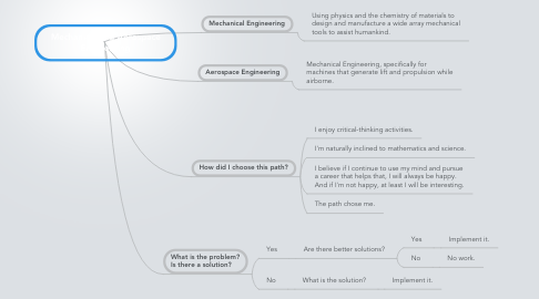 Mind Map: Mechanical and Aerospace Engineering