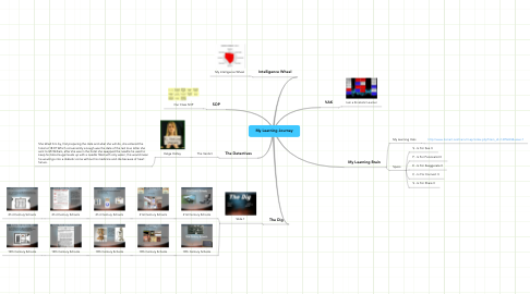 Mind Map: My Learning Journey