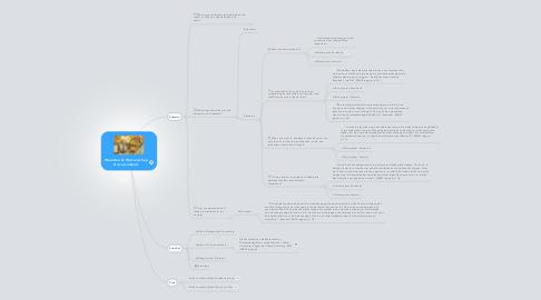Mind Map: Waarden & Wetenschap Discussiekaart