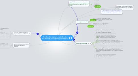 Mind Map: la educación puerta de entrada y de exclusión a la sociedad del conocimiento