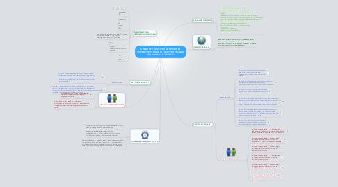 """Mind Map: СПЕЦКУРС ІЗ ІСТОРІЇ ЗАРУБІЖНОЇ ЛІТЕРАТУРИ """"АНАЛІЗ ТА ІНТЕРПРЕТАЦІЯ ХУДОЖНЬОГО ТЕКСТУ"""""""