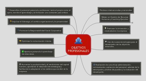 Mind Map: OBJETIVOS PROFESIONALES