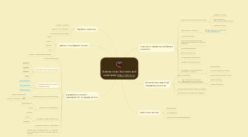Mind Map: Бизнес план Хостинговойкомпании http://arh-h.ru