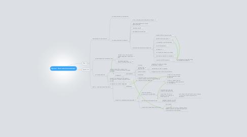 """Mind Map: Проект """"Хостинговая компания"""""""