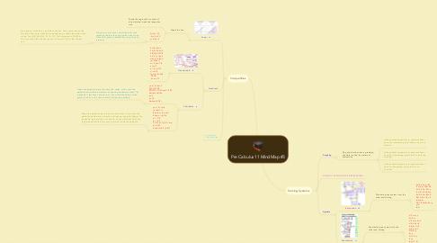 Mind Map: Pre Calculus 11 Mind Map #3