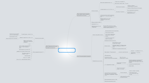 Mind Map: Анастасия Борисова - Задачи проекта - ARH-H.RU бюджет - 5000 руб.