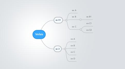 Mind Map: Velsis