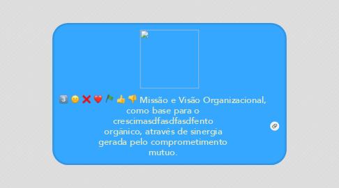 Mind Map: Missão e Visão Organizacional, como base para o crescimasdfasdfasdfento orgânico, através de sinergia gerada pelo comprometimento mutuo.