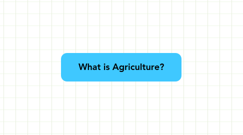 Mind Map: What is Agriculture?