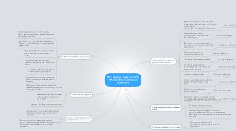 Mind Map: 10-й выпуск  журнала LIFE MARKETING (Станислав Щетинин)