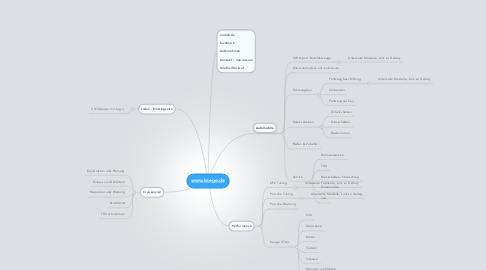 Mind Map: www.kaege.de