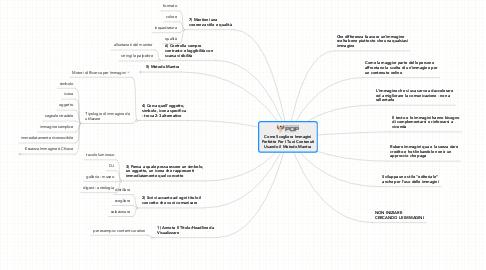 Mind Map: Come Scegliere Immagini Perfette Per I Tuoi Contenuti Usando il Metodo Mantra