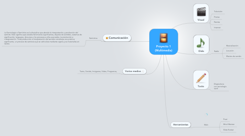 Mind Map: Proyecto 1 (Multimedia)