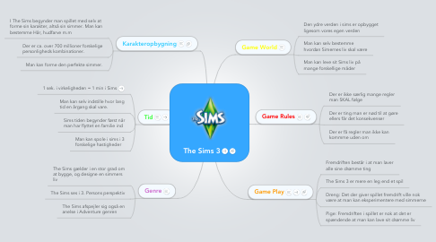 Mind Map: The Sims 3
