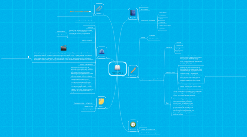 Mind Map: PROYECTO 1