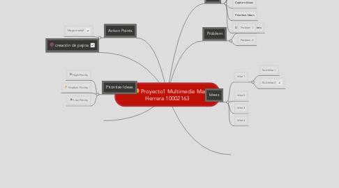 Mind Map: Proyecto1 Multimedia Mariela Herrera 10002163
