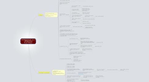 Mind Map: КОМПЛЕКСНЫЙ ОТЧЕТ. День 10 Хостинг arh-h.ru до 20 февраля 2013 бюджет: 5000 руб.