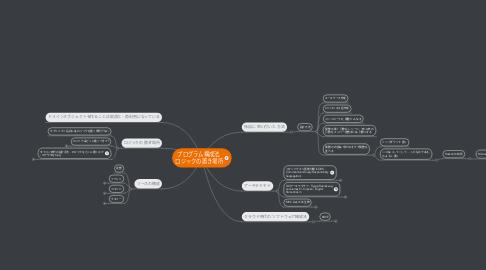 Mind Map: プログラム構成法, ロジックの置き場所
