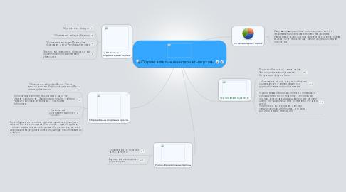 Mind Map: Образовательные интернет -порталы