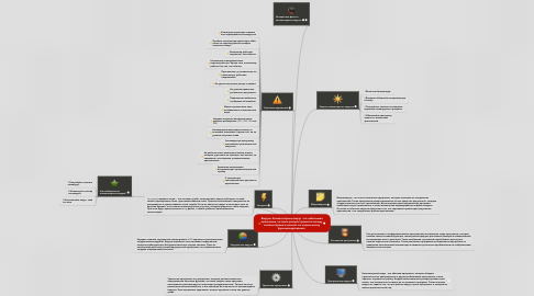 Mind Map: Вирусы-Компьютерный вирус  это небольшаяпрограмма, которая распространяется междукомпьютерами и мешает их нормальномуфункционированию.