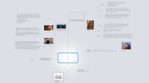 Mind Map: Super 8 - Lasse, Jakob og Olivia