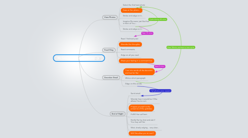 Mind Map: Ms Cassandra Sleepless Mission
