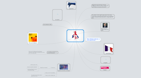 Mind Map: United Kingdom and Europe
