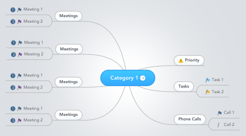 Mind Map: Category 1