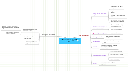 Mind Map: Mobile Technology and Me