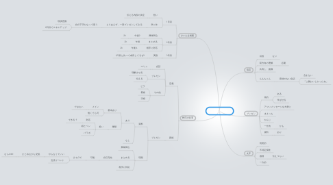 Mind Map: みちG130122