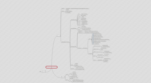 Mind Map: Linux Compile Toolchain