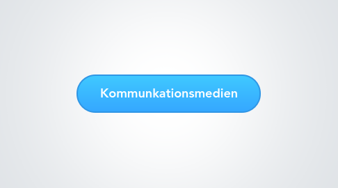 Mind Map: Kommunkationsmedien