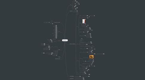 Mind Map: BEISPIELE