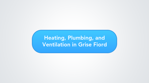 Mind Map: Heating, Plumbing, and Ventilation in Grise Fiord