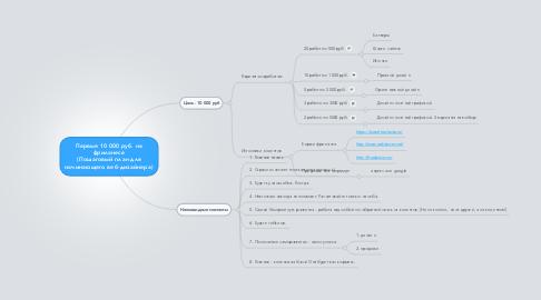 Mind Map: Первые 10 000 руб. нафриланесе (Пошаговый план дляначинающего веб-дизайнера)