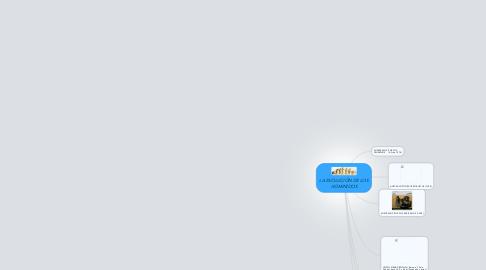 Mind Map: LA EVOLUCIÓN DE LOS HOMINÍDOS