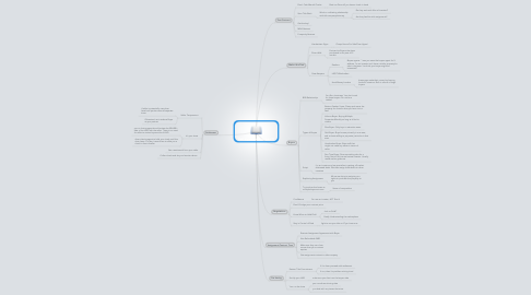 Mind Map: Deal Signed Up, Now What??