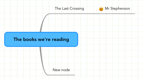 Mind Map: The books we're reading