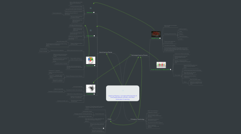Mind Map: Learning Theories - Conceptual frameworks of how people absorb, process, and retain information in learning