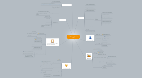 Mind Map: 7 Segreti /acquis. New Client