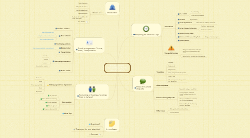 Mind Map: BUSINESS TRIPS: SOCIALIZING, TRAVEL ARRANGEMENTS