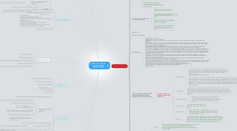 Mind Map: Командное задание:  анализ страницы  kurs21den.ru/dvd/