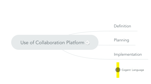 Mind Map: Use of Collaboration Platform