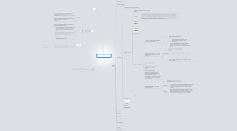 Mind Map: prevention and awareness of asthma