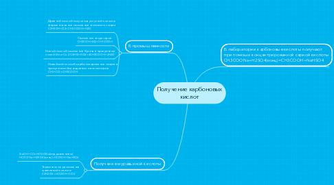 Mind Map: Получение карбоновых кислот