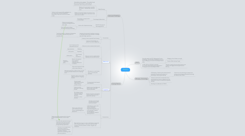 Mind Map: Theories