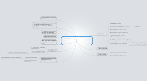 Mind Map: Thursday 31st January 1630 – 1730: MirandaMod: What makes a good ICT professional development programme?