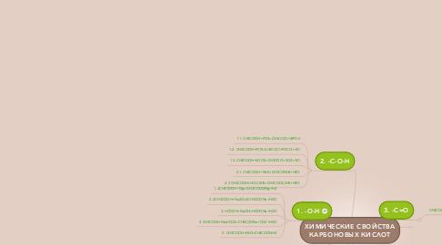Mind Map: ХИМИЧЕСКИЕ СВОЙСТВАКАРБОНОВЫХ КИСЛОТ